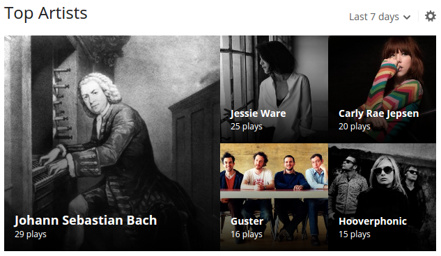 screenshot of Last.fm top artists